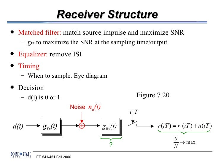 Receiver Structure   Matched filter: match source impulse and maximize SNR    – grx to maximize the SNR at the sampling t...