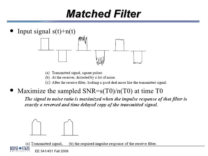 SAR matched filters?