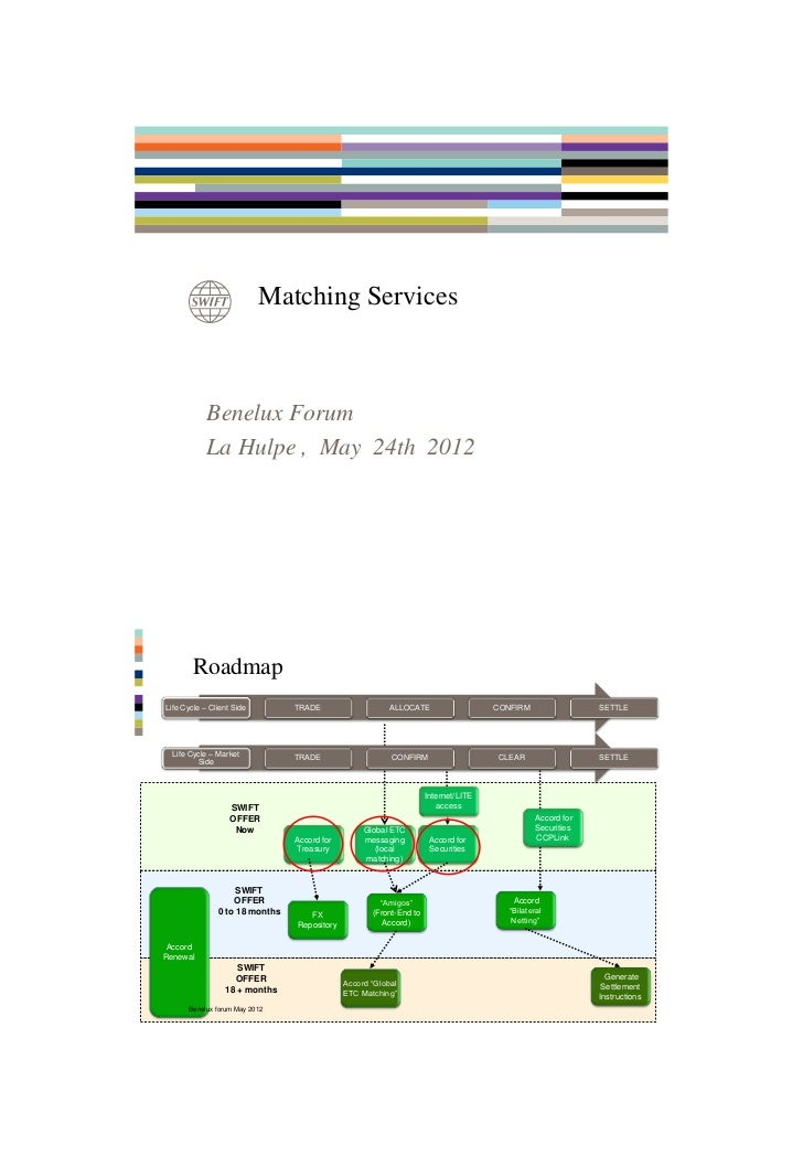 Matching Services            Benelux Forum            La Hulpe , May 24th 2012        RoadmapLife Cycle – Client Side     ...