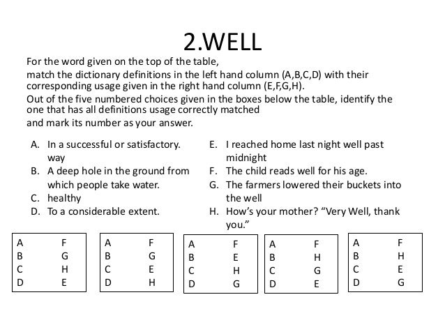 2.WELL For the word given on the top of the table, match the dictionary definitions in the left hand column (A,B,C,D) with...