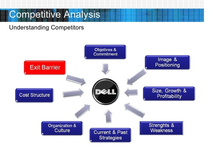 a competitive analysis of gateway compaq hewlett packard and ibm An introduction to the analysis of the  theory of qualitative and a competitive analysis of gateway compaq hewlett packard and ibm quantitative research analysis.