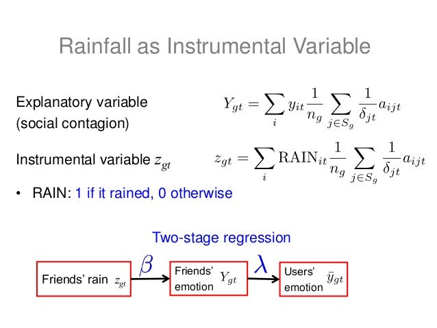 how to choose instrumental variables