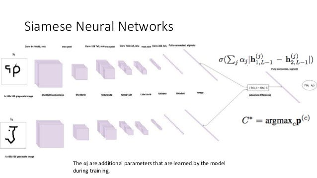 Matching networks for one shot learning Slide 3