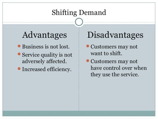 crm advantages and disadvantages Matching Supply