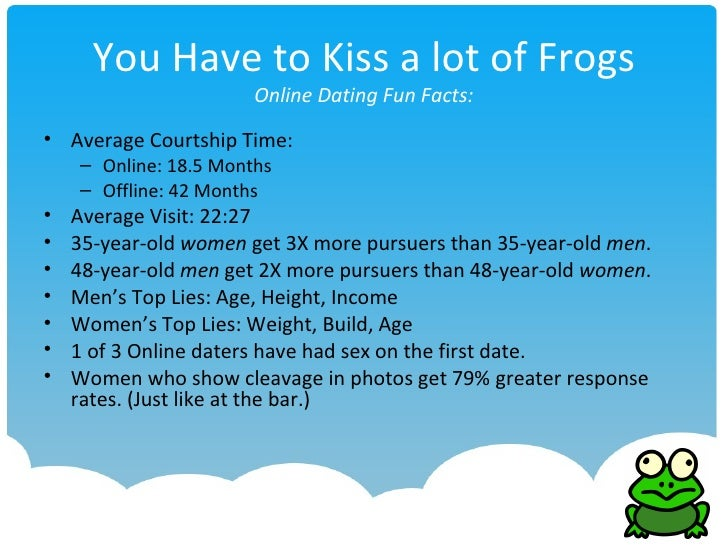 The truth behind online dating