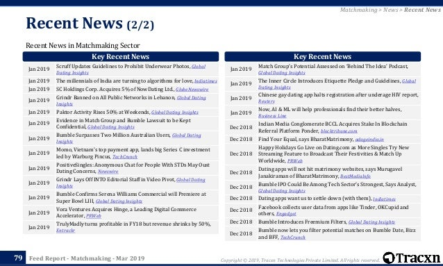 Premier recensioni di matchmaking Sandra Bullock datazione NFL stella