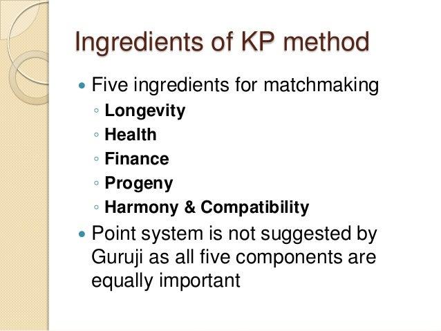 Ingredients of KP method  Five ingredients for matchmaking ◦ Longevity ◦ Health ◦ Finance ◦ Progeny ◦ Harmony & Compatibi...