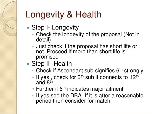 Longevity & Health  Step I- Longevity ◦ Check the longevity of the proposal (Not in detail) ◦ Just check if the proposal ...