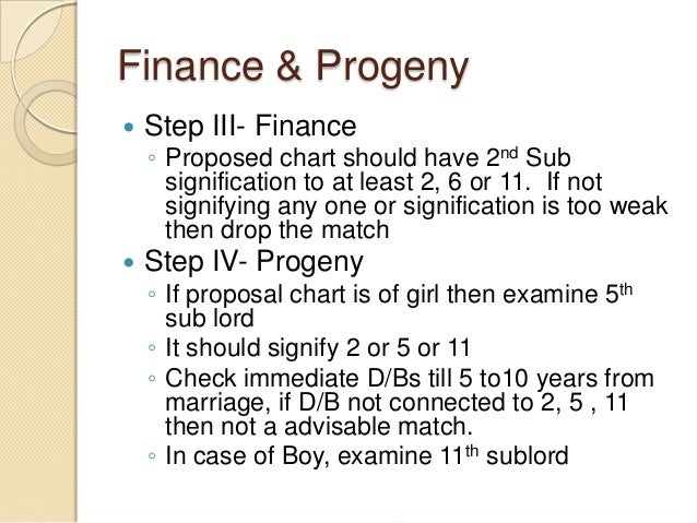 Finance & Progeny  Step III- Finance ◦ Proposed chart should have 2nd Sub signification to at least 2, 6 or 11. If not si...
