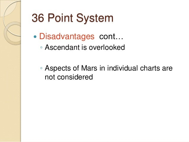 36 Point System  Disadvantages cont… ◦ Ascendant is overlooked ◦ Aspects of Mars in individual charts are not considered