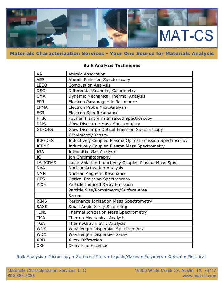 Materials Characterization Services - Your One Source for Materials Analysis                                       Bulk An...