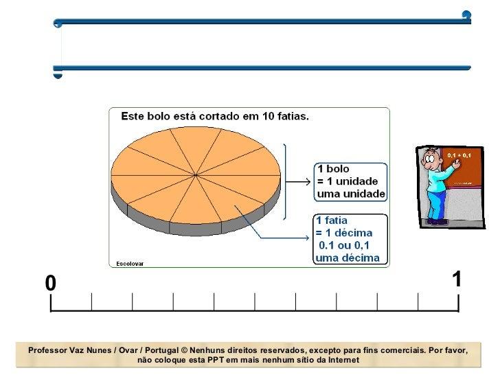 Números decimais Professor Vaz Nunes / Ovar / Portugal © Nenhuns direitos reservados, excepto para fins comerciais. Por fa...