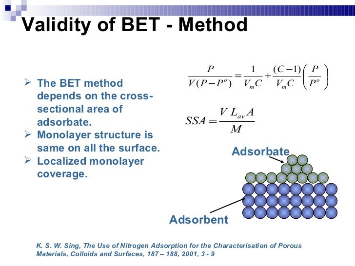 bet method