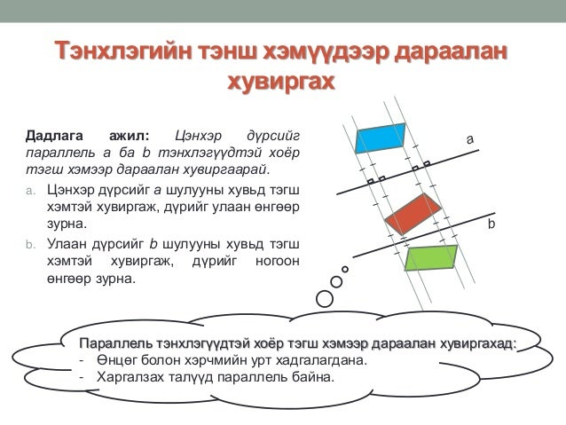 Тэнхлэгийн тэнш хэмүүдээр дараалан хувиргах Дадлага ажил: Цэнхэр дүрсийг параллель а ба b тэнхлэгүүдтэй хоёр тэгш хэмээр д...