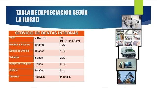 Tabla Depreciacion De Vehiculos Tablas De Hacienda 2017
