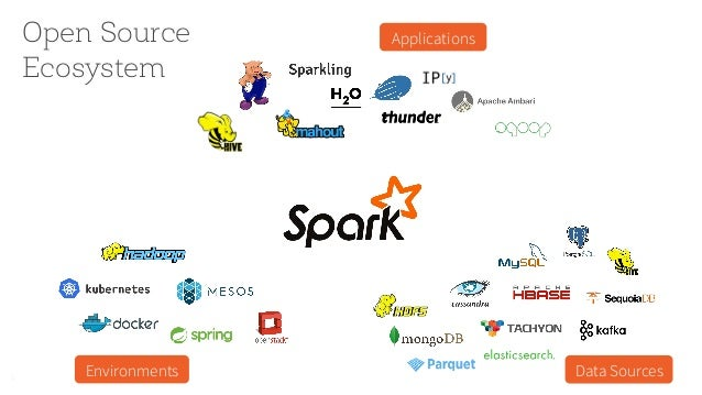 Spark dating san francisco