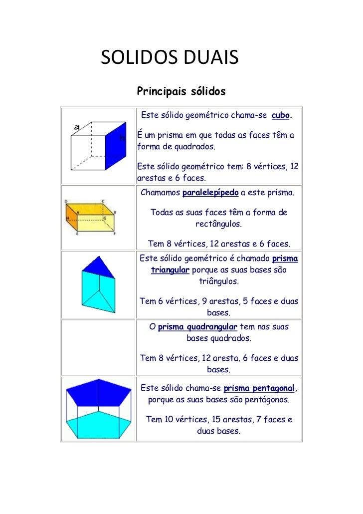 SOLIDOS DUAIS<br />Principais sólidos<br />Este sólido geométrico chama-secubo.É um pri...