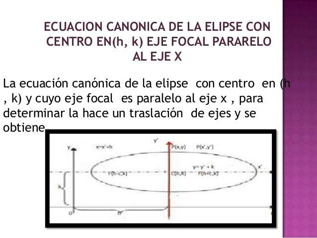 Elipse con centro (h,k)