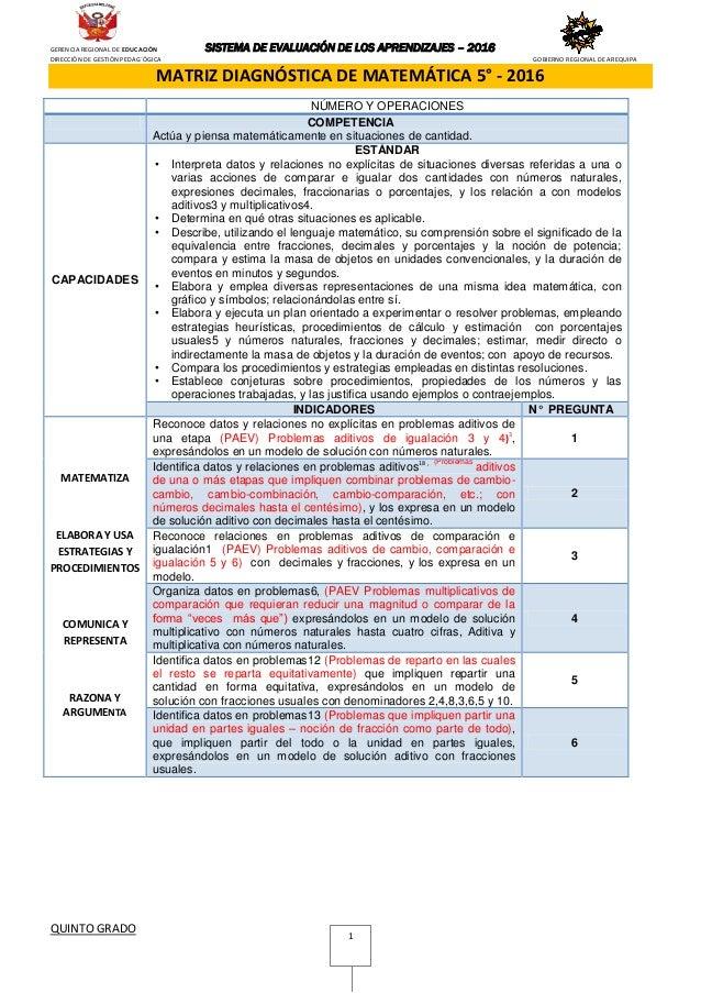 GERENCIA REGIONAL DE EDUCACIÓN SISTEMA DE EVALUACIÓN DE LOS APRENDIZAJES – 2016 DIRECCIÓN DE GESTIÓN PEDAG´ÓGICA GOBIERNO ...