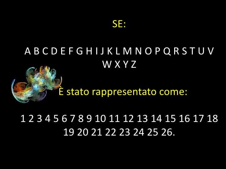 SE:ABCDEFGHIJKLMNOPQRSTUV         WXYZ        È stato rappresentato come:1 2 3 4 5 6 7 8 9 10 11 12 13 14 15 16 17 18     ...