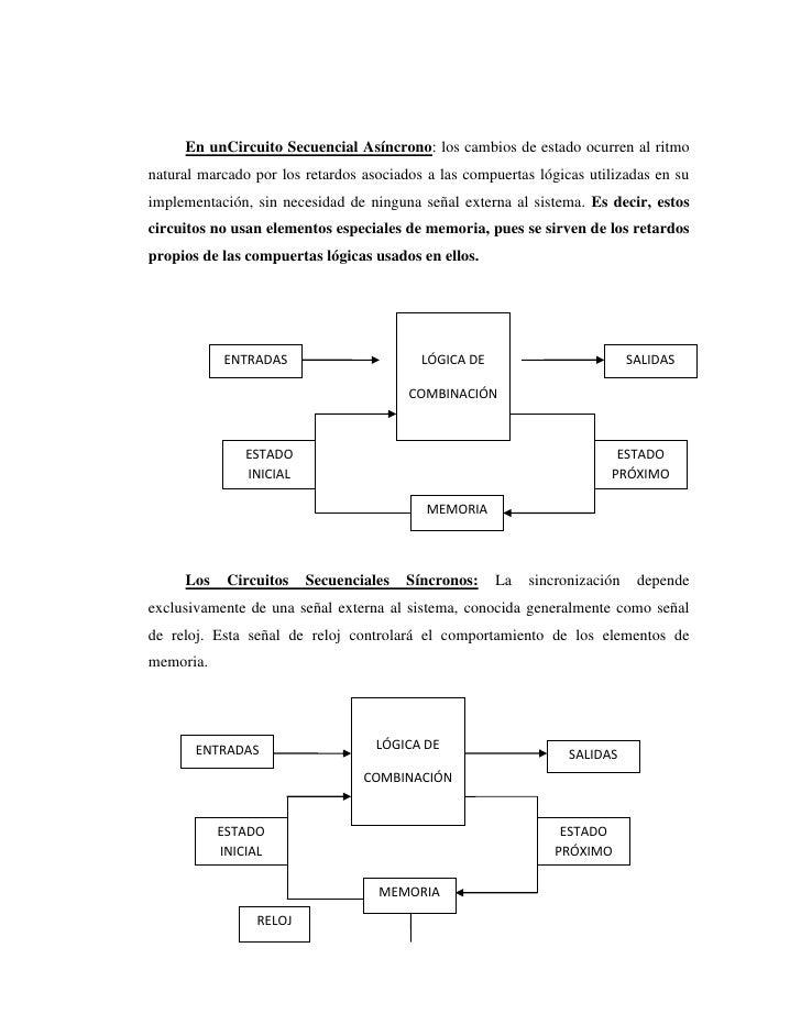 En unCircuito Secuencial Asíncrono: los cambios de estado ocurren al ritmonatural marcado por los retardos asociados a las...