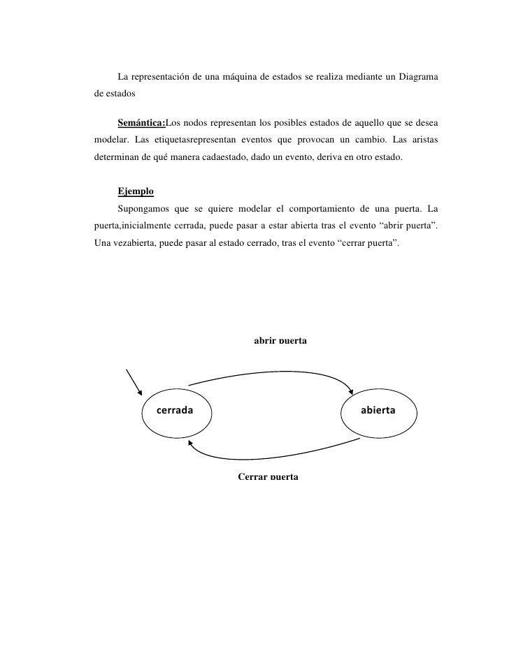 La representación de una máquina de estados se realiza mediante un Diagramade estados      Semántica:Los nodos representan...