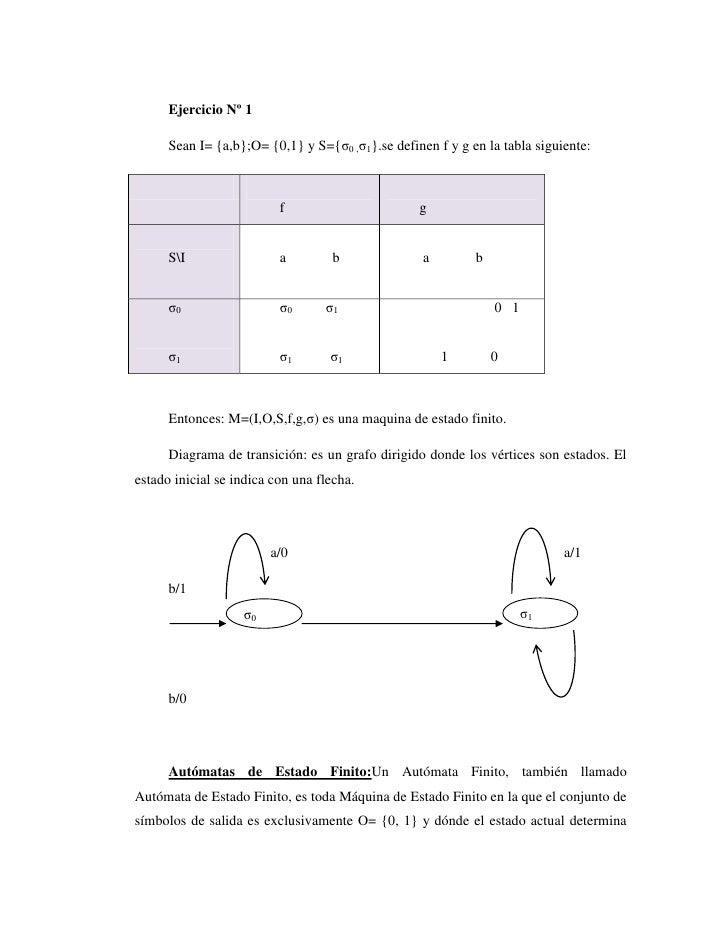 Ejercicio Nº 1      Sean I= {a,b};O= {0,1} y S={σ0 ,σ1}.se definen f y g en la tabla siguiente:                          f...