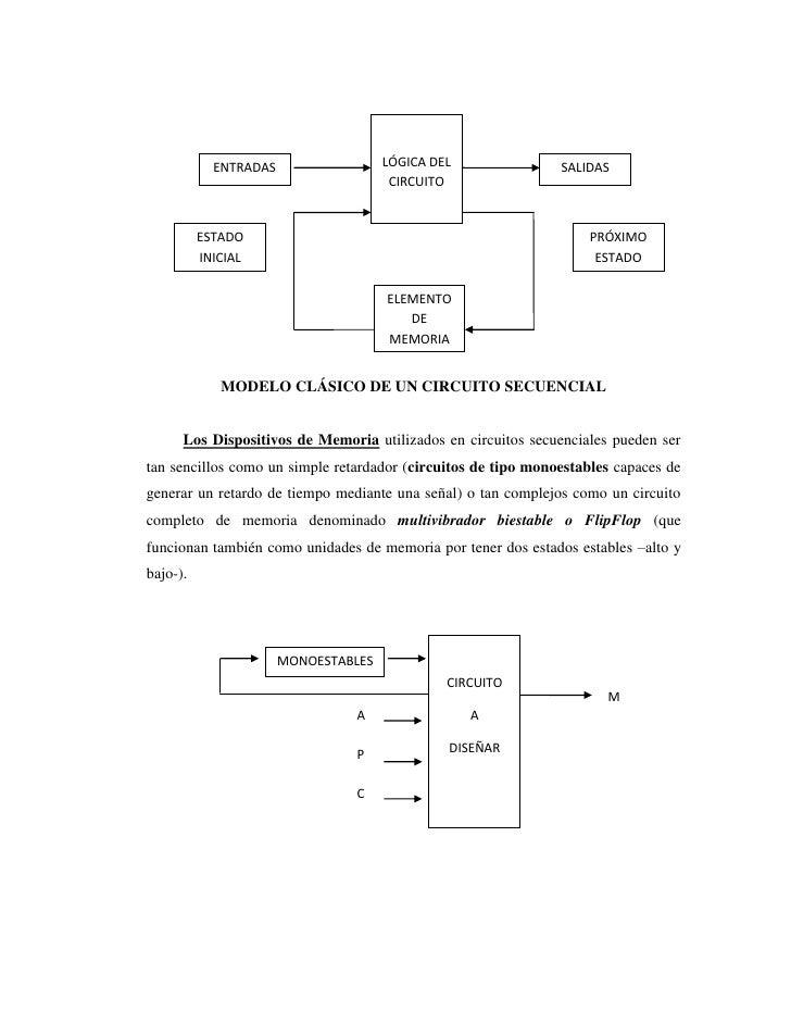 ENTRADAS                  LÓGICA DEL               SALIDAS                                       CIRCUITO          ESTADO ...