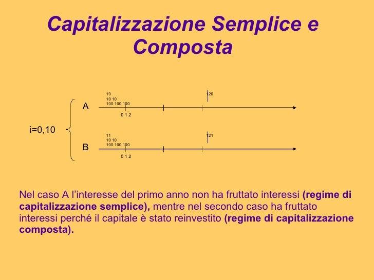 Matematica finanziaria Slide 3
