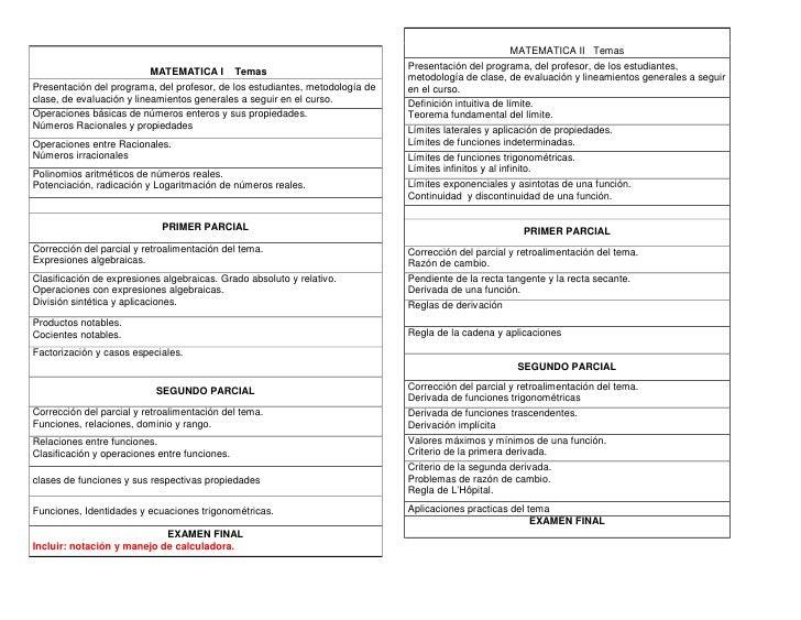 MATEMATICA II Temas                                                                               Presentación del program...