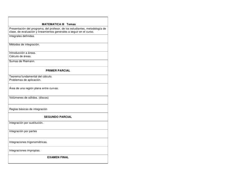 Matematica I Ii Iii.Fisica I.Temas Slide 2