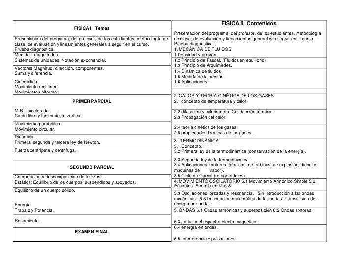Matematica I Ii Iii.Fisica I.Temas Slide 3