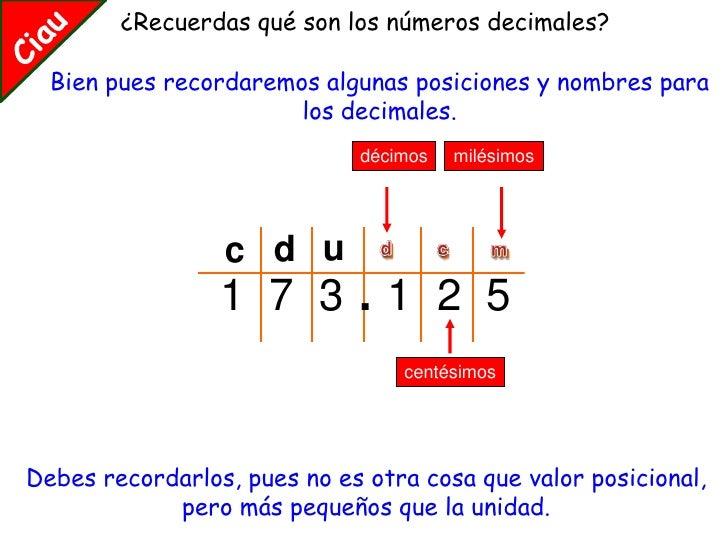 ¿Recuerdas qué son los números decimales?  Bien pues recordaremos algunas posiciones y nombres para                       ...