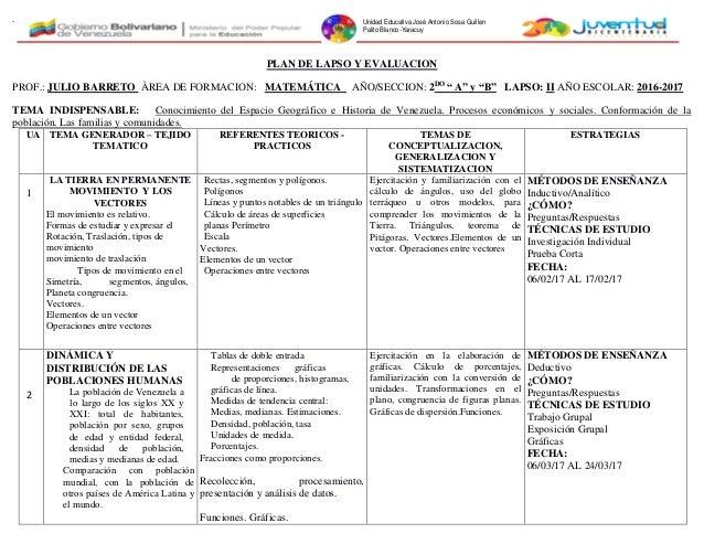 Unidad Educativa José Antonio Sosa Guillen Palito Blanco-Yaracuy . PLAN DE LAPSO Y EVALUACION PROF.: JULIO BARRETO ÀREA DE...