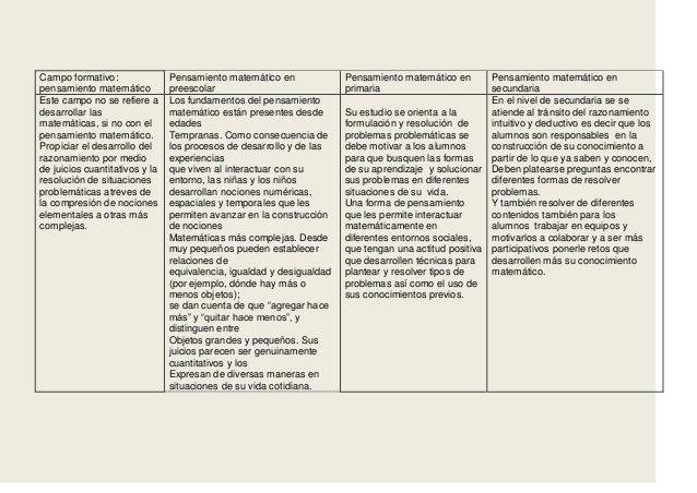 Matematicas y educacion indigena i Slide 2