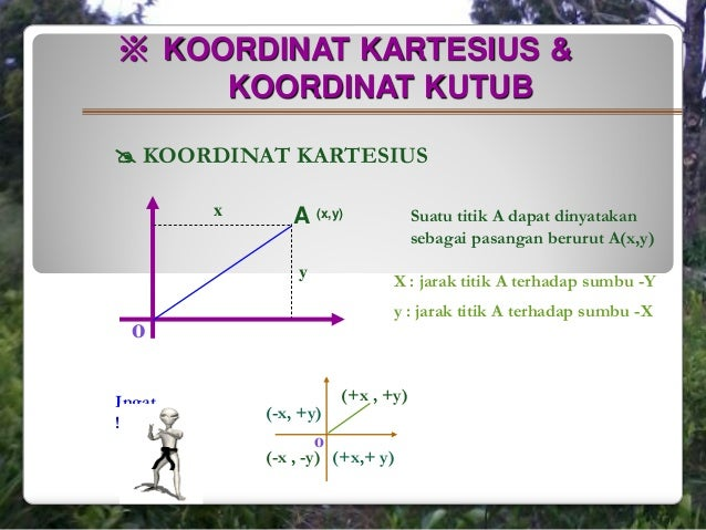 ※ KOORDINAT KARTESIUS &     KOORDINAT KUTUB KOORDINAT KARTESIUS        x      A (x,y)              Suatu titik A dapat di...