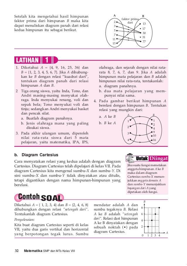 Matematika 5 matematika smp dan mts kelas ccuart Choice Image