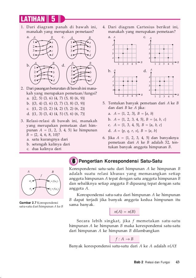 Matematika 5 ccuart Image collections