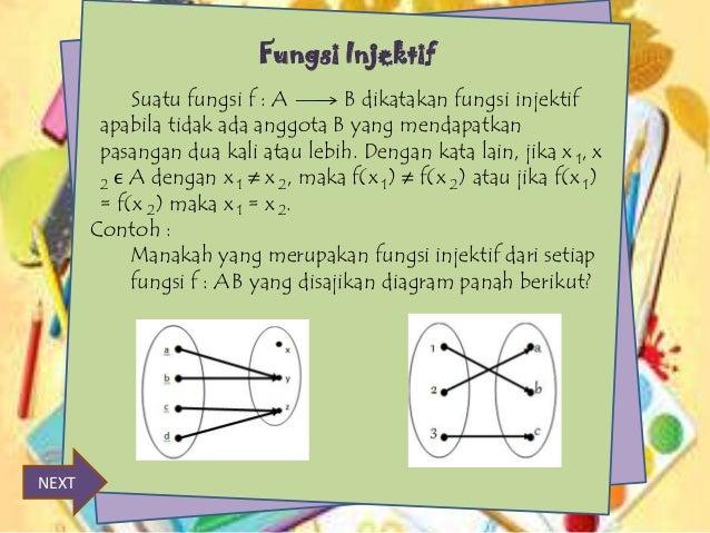 Matematika kel 2edit 6 next penyelesaian berdasarkan gambar diagram ccuart Image collections