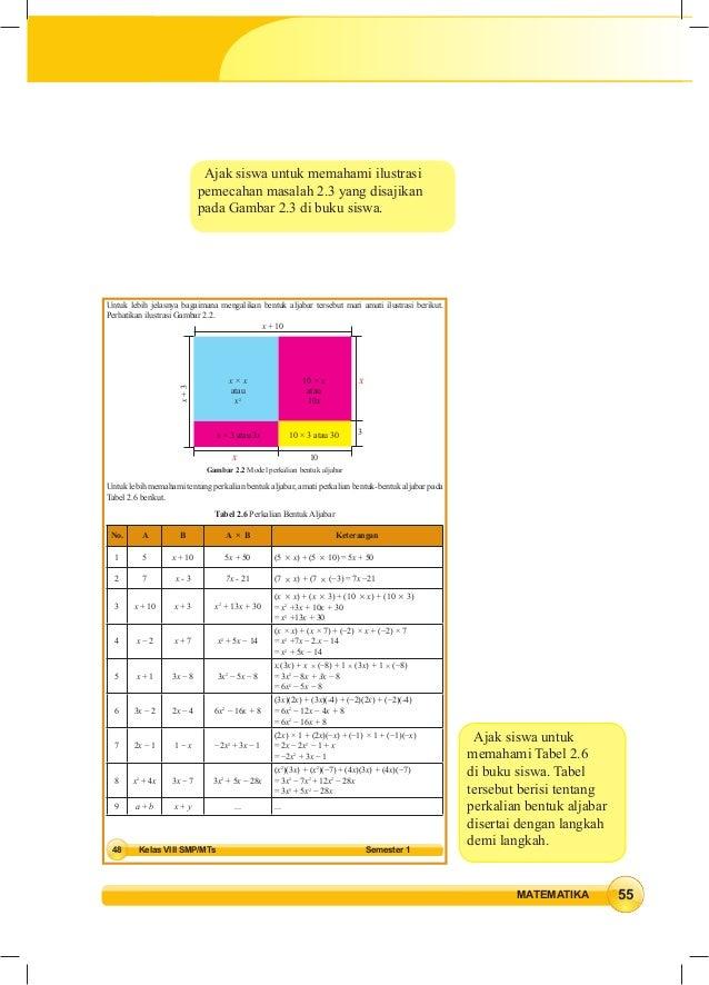 Soal Latihan Bentuk Aljabar Soal Dan Pembahasan Pemfaktoran Bentuk Aljabar Matematika Slt Soal