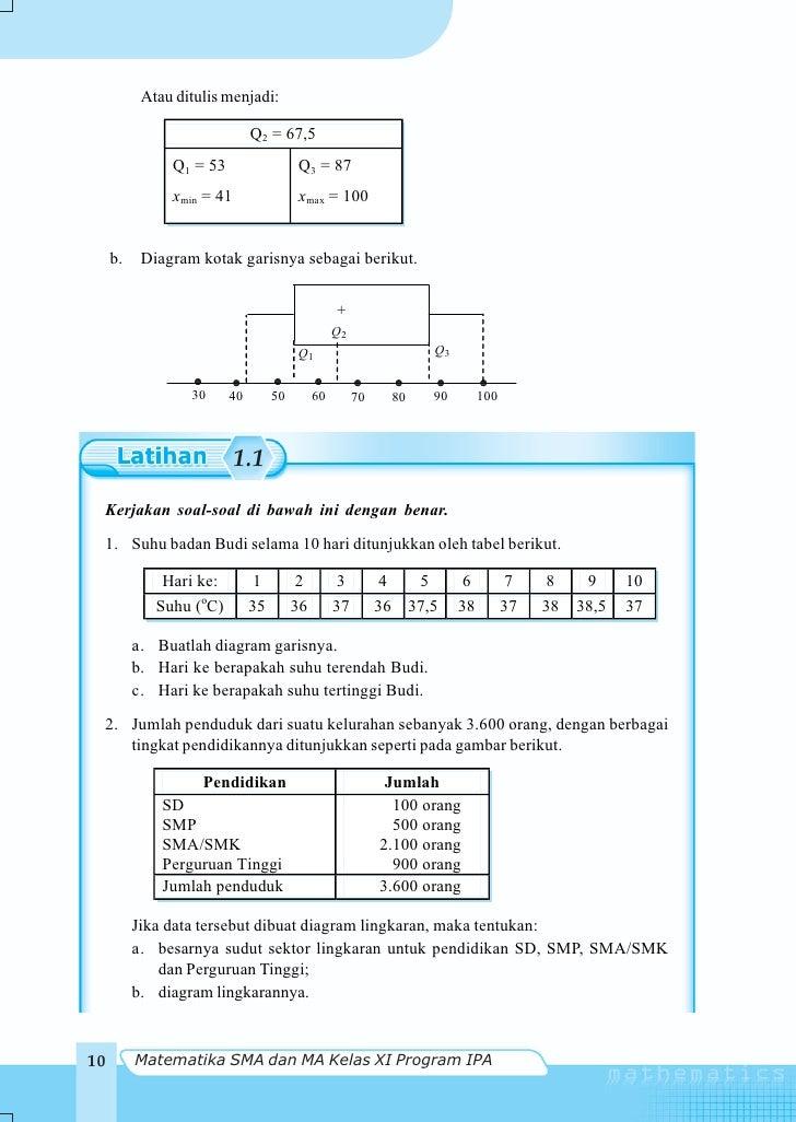 Matematika untuk sma dan ma kelas xi program ipa matematika sma dan ma kelas xi program ipa 19 ccuart Image collections