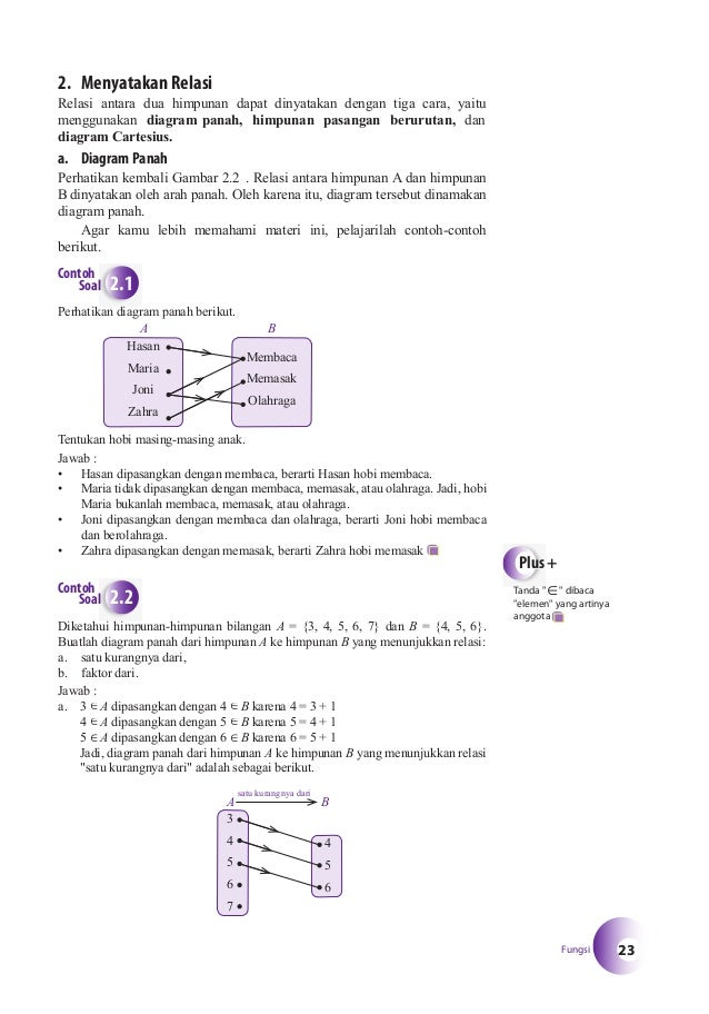 Matematika kelas viii ccuart Images