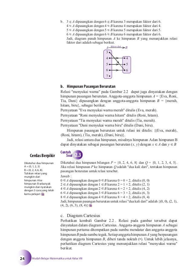 Matematika kelas viii pelajari cerdas berpikir 33 ccuart Choice Image