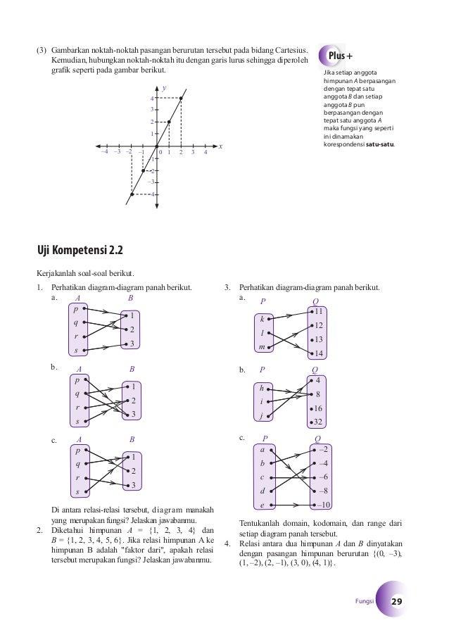 Matematika kelas viii plus 38 mudah belajar matematika untuk kelas ccuart Choice Image
