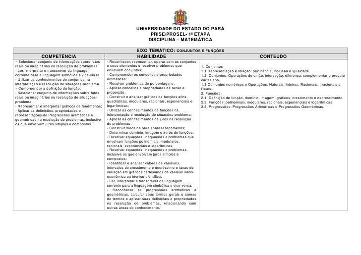 UNIVERSIDADE DO ESTADO DO PARÁ                                                                          PRISE/PROSEL- 1ª E...