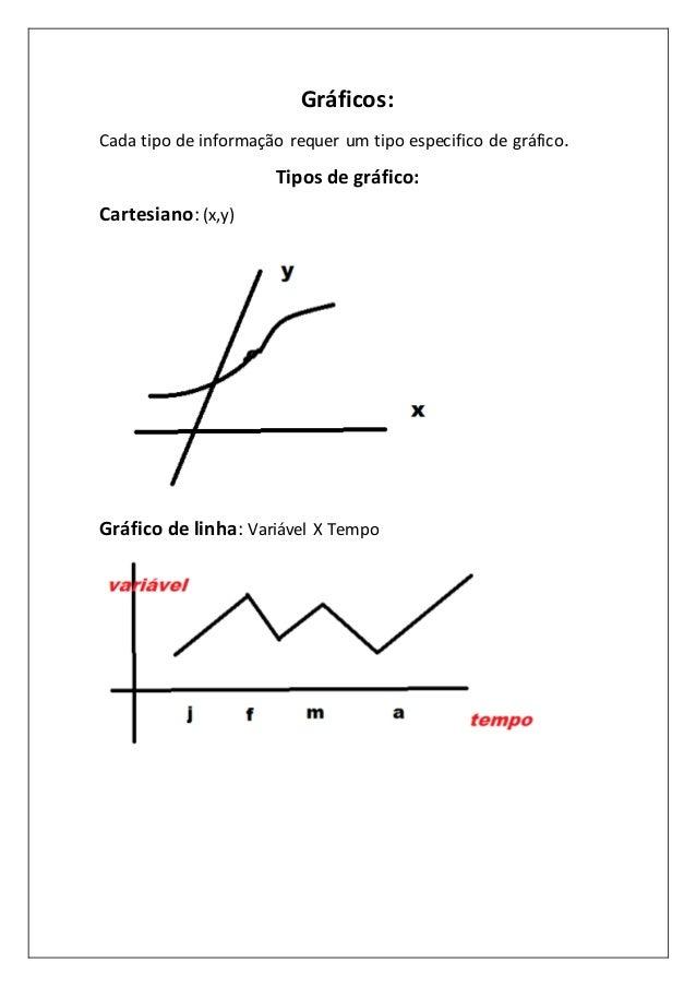 Gráficos: Cada tipo de informação requer um tipo especifico de gráfico. Tipos de gráfico: Cartesiano:(x,y) Gráfico de linh...