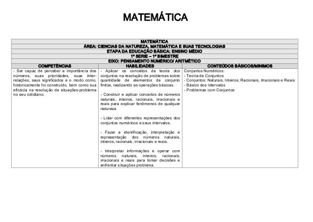 MATEMÁTICA MATEMÁTICA ÁREA:CIENCIASDANATUREZA,MATEMÁTICAESUASTECNOLOGIAS ETAPADAEDUCAÇÃOBÁSICA:ENSINOMÉDIO...