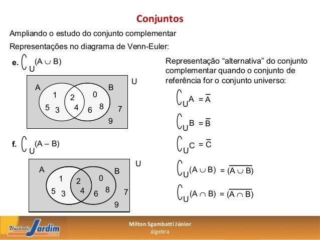 Matemtica conjuntos sgambatti jnior lgebra 11 conjuntosampliando o estudo do conjunto complementarrepresentaes no diagrama de ccuart Choice Image