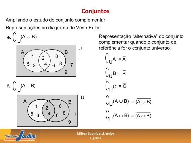 Como resolver questoes de diagrama de venn edgrafik como resolver questoes de diagrama de venn matemtica conjuntosrhptideshare ccuart Choice Image