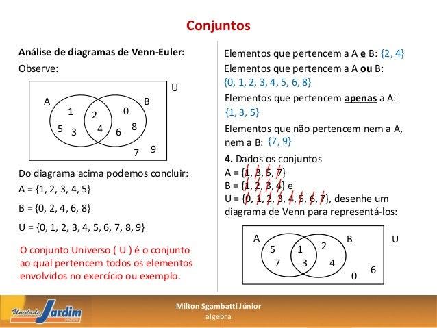 Matemtica conjuntos a milton sgambatti jnior lgebra 3 conjuntosanlise de diagramas ccuart Choice Image